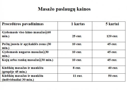 medea masazai