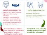 Informacija, ką daryti, jei žmogus turėjo sąlytį su užsikrėtusiuoju koronavirusu